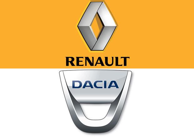Renault Group: Obchodní výsledky za uplynulý rok