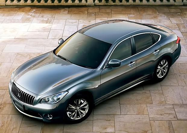 Mitsubishi: Spolupráce na velkém sedanu s Nissanem stojí