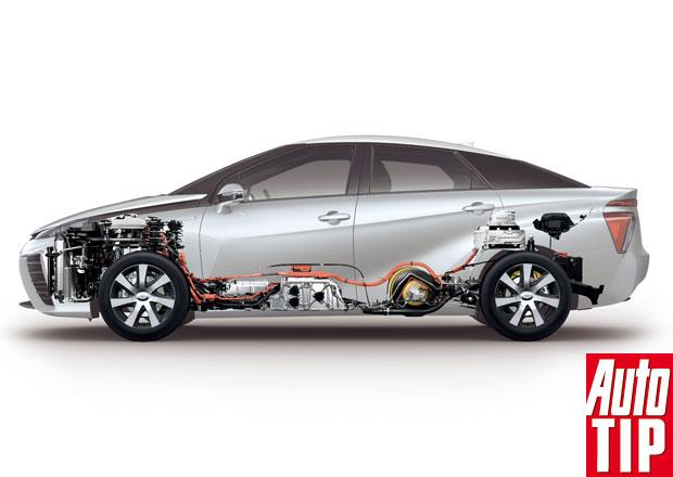Toyota Mirai: Vodíkové auto v prodeji