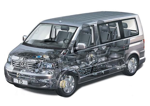 Volkswagen Transporter T5: Technika pod lupou