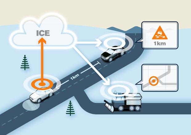 Volvo: Komunikace mezi auty je na spadnutí