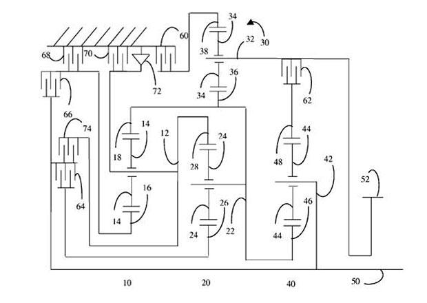 Ford si patentoval jedenáctistupňový automat