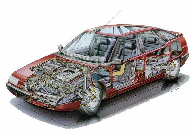 Technika: Plynokapalinové odpružení Citroënu v zrcadle času