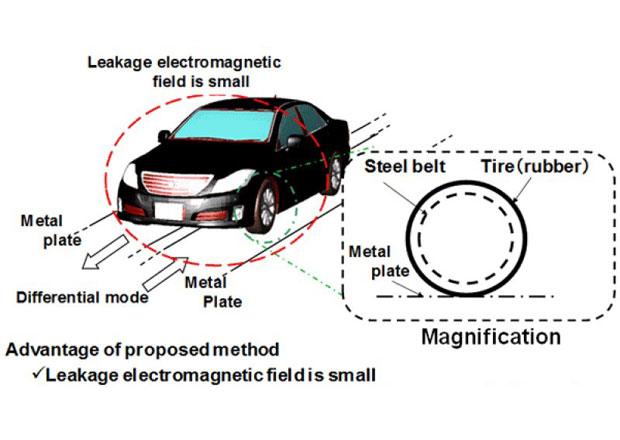 Japonci vyv�j� elektromobily. Bez akumul�tor�...