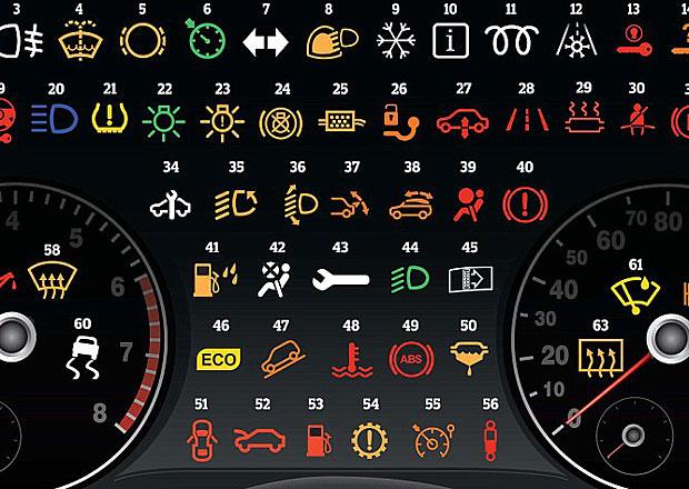 Kontrolky v autě: Znáte jejich význam?
