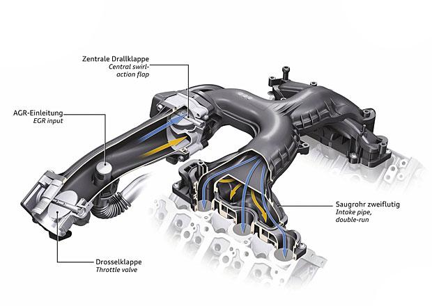 Klapky v sání: Proč vám chtějí zničit motor?