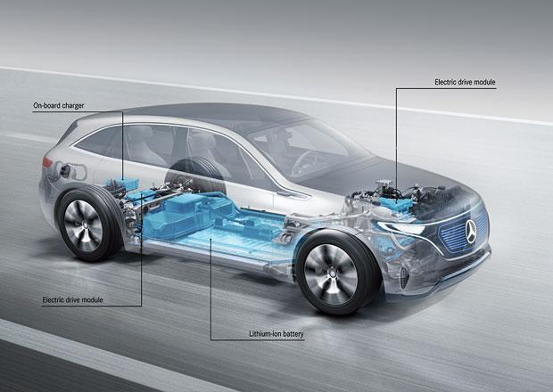 Mercedes chce trumfnout Teslu. Díky nové platformě