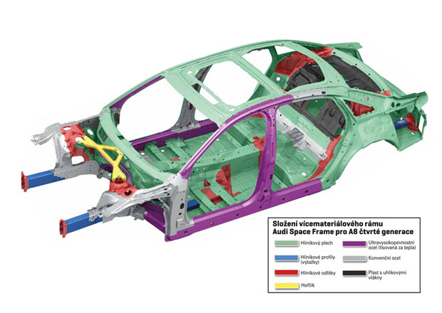 Karoserie nového Audi A8: Hliník na ústupu!