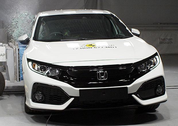 Euro NCAP 2017: Honda Civic – Nedostatky v ochraně dětí stojí za čtyřmi hvězdami