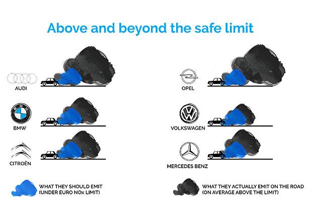 Nenáviděný diesel? Naftu v autech potřebujeme. Tato opatření vznětové motory zachrání.