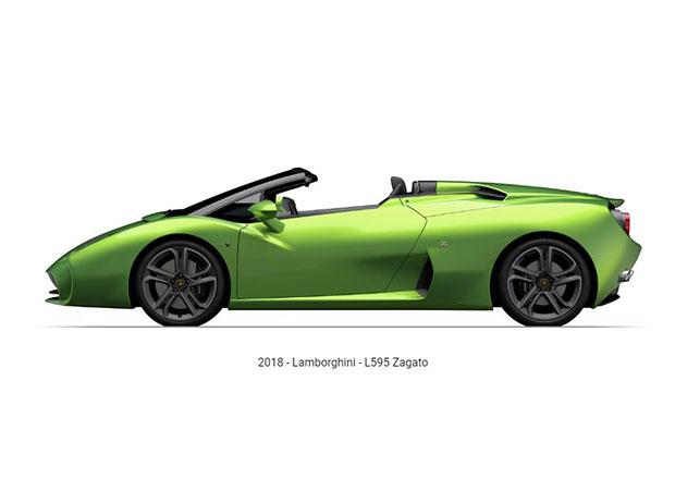 Přivítejte nový italský supersport. Jmenuje se Lamborghini L595 Zagato