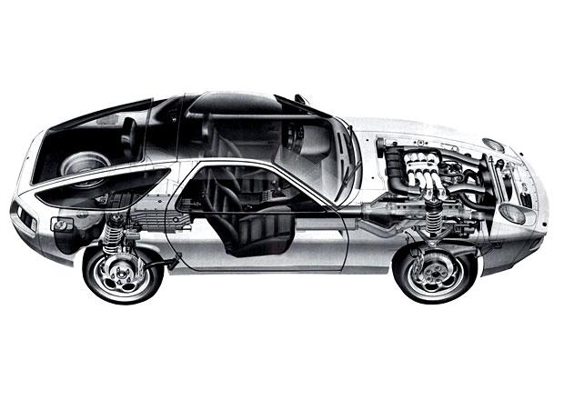 Jak Porsche před 40 lety radikálně změnilo jízdní vlastnosti. Díky zavěšení Weissach