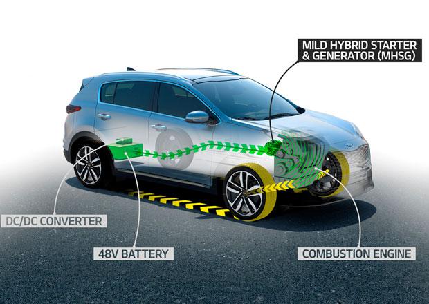 Kia představuje dieselový hybrid, první modely jej dostanou ještě letos