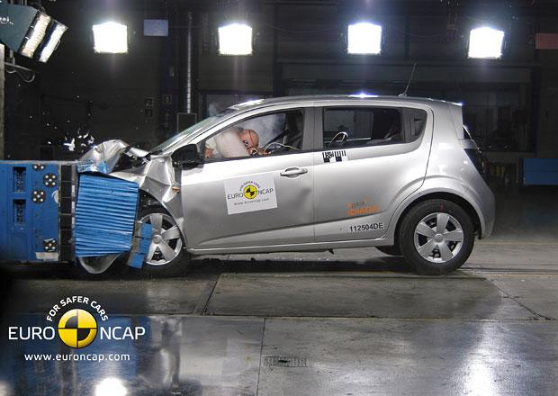 Podvádí automobilky při nárazových testech? Euro NCAP řeší podezřele označené díly