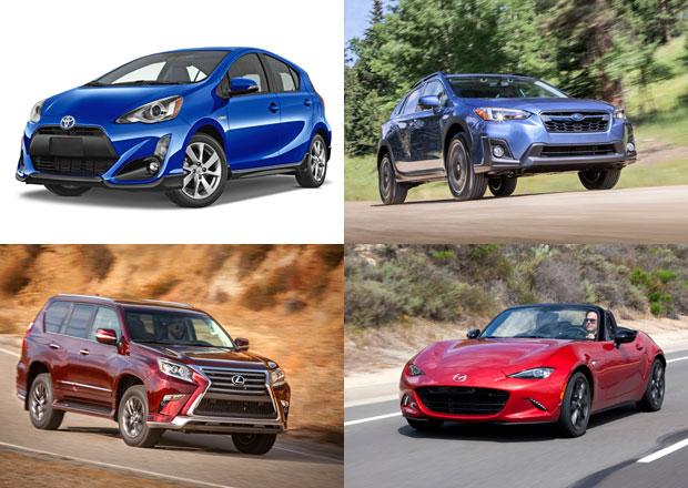 Zákazníci hodnotí spolehlivost svých aut. Nejlépe jsou na tom asijské značky, kdo propadl?