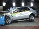 Euro NCAP: Mercedes-Benz ML – pět hvězd za čelní náraz, ale jen jedna za ochranu chodců