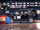 Euro NCAP 2009: Kia Sorento – Pět hvězd letos i v roce 2010
