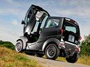 Gordon Murray T.25: Premiéra nového mikroautomobilu v Oxfordu