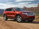 Jeep Grand Cherokee: Podrobné informace a nové fotografie