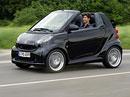 Smart ForTwo: Nejdražší tříválec na trhu stojí 600 tisíc Kč