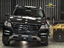 Euro NCAP 2011: Mercedes-Benz třídy M – Pět hvězd bez dalších poznámek