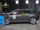 Euro NCAP 2011: Opel Astra GTC – Pět hvězd, ale jen letos
