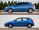 Hyundai i30 vs. Hyundai i30