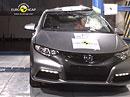 Euro NCAP 2012: Honda Civic – Pět hvězd podle nových požadavků