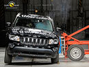 Euro NCAP 2012: Jeep Compass dostal pouhé dvě hvězdičky