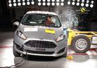 Euro NCAP 2012: Ford Fiesta – Pět hvězd i podle aktuálního hodnocení