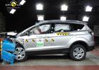 Euro NCAP 2012: Ford Kuga – Má 100 % za asistenční systémy