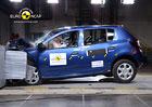 Euro NCAP 2013: Dacia Sandero – Čtyři hvězdy musí stačit