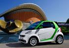 Smart vyrobil již jeden a půl milionu ForTwo