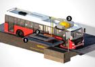 Scania testuje bezdrátové dobíjení plug-in hybridů
