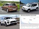A je to tady! Volkswagen není v Dieselgate sám! Dokázal ADAC.