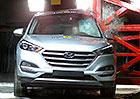 Euro NCAP 2015: Hyundai Tucson� P�t hv�zd pro n�stupce ix35