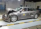Euro NCAP 2015: Renault Talisman – Štístko to má za pět