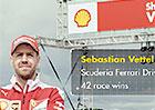 Video: Sebastian Vettel vyměnil Ferrari za sanitku