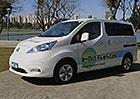 Nissan a jeho unikátní prototyp: Elektromobil na bioethanol!