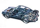 Chlazení motorů vzduchem: Staré jako automobil sám. Jaké jsou výhody a nevýhody?