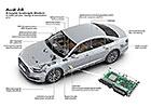 Technika autonomních vozidel: Boj s časem i financemi. Kdy bude konečně dostupnější?
